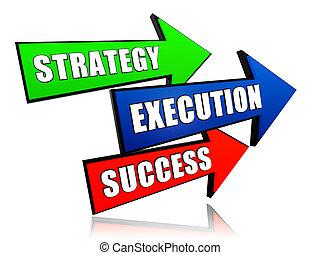 strategie, uitvoering/model, succes, in, pijl