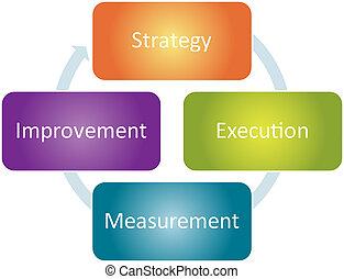 strategie, verbetering, diagram, zakelijk