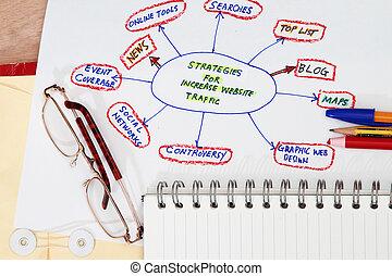 Strategies for increase in website traffic