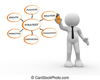 Strategy - 3d people - human character, person with a marker...
