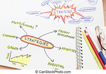 Strategy abstract