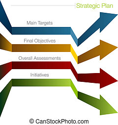 Strategy Arrows