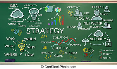 Strategy concepts on chalk board - Strategy idea sketching...