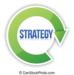 strategy cycle illustration design