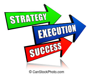 strategy, execution, success - text in 3d arrows, business concept words