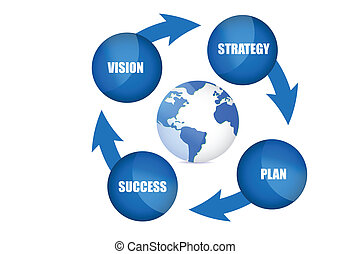 Strategy Plan Vision Success