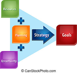 Strategy planning business diagram illustration