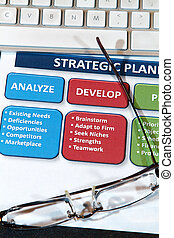 Strategy Plans