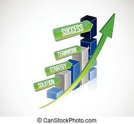 strategy solution, teamwork business success