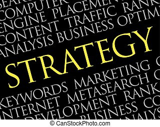 Strategy word cloud