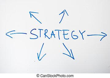 strategy written on a whiteboard