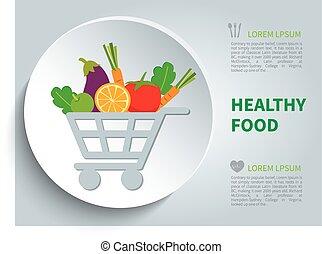 strava, organický