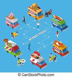 Street Food Isometric Flowchart