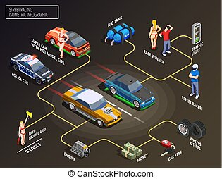 Street Racing Flowchart Infographics