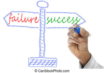 Street signpost success or failure drawing on transparent wipe b