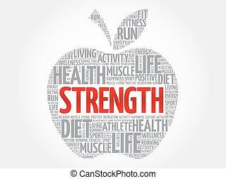 Strength apple word cloud