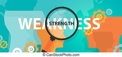 strength weakness analysis SWOT in business thinking