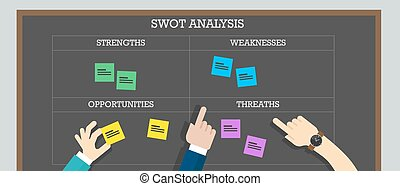 strength weakness opportunity threat analysis business icon...