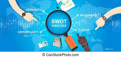 strength weakness opportunity threat analysis
