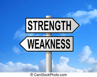 Strength Weakness Signpost