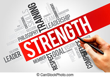 STRENGTH word cloud, business concept