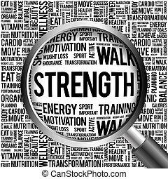 Strength word cloud