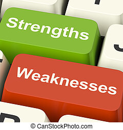 Strengths And Weaknesses Computer Keys Shows Performance Or Analyzing