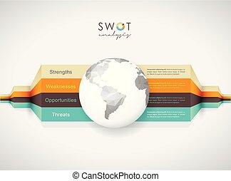 (strengths, carte, concept, business, threats), -, faiblesses, esprit, occasions, stratégie, presentations., swot