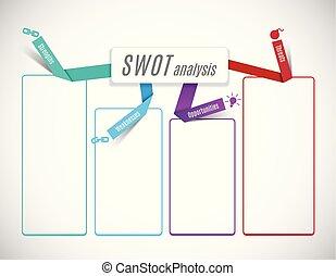(strengths, carte, concept, business, threats), -, faiblesses, esprit, occasions, stratégie, présentations, swot