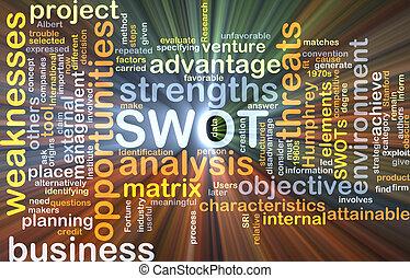 Strengths weakness opportunities threats SWOT background...