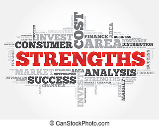 STRENGTHS word cloud, business concept