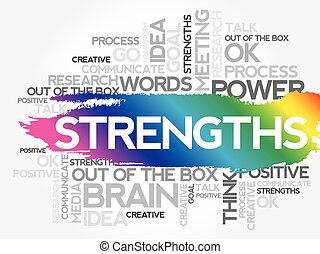 STRENGTHS word cloud collage, business concept
