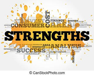 STRENGTHS word cloud collage, business concept background