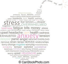 Stress Bomb Word Cloud - Word cloud concept for stress and...