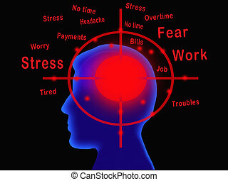 Stress - Emotions and Feelings