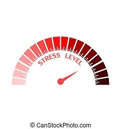 Stress level conceptual meter