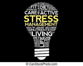 Stress Management bulb word cloud