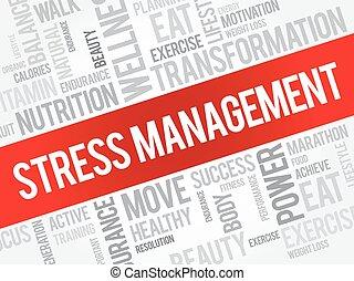 Stress Management word cloud