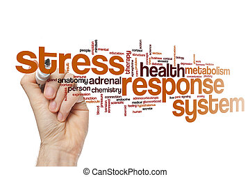 Stress response system word cloud concept - Stress response ...