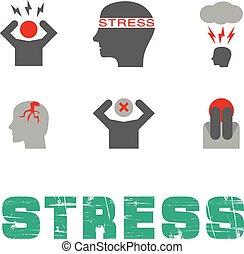 Stress set