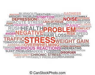 Stress symptoms. Word cloud concept
