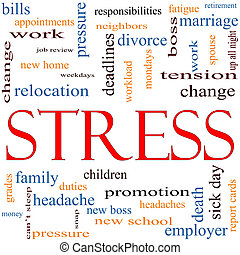 A word cloud concept around the word Stress with great terms such as pressure, deadlines, family, duties, tension, change and more.