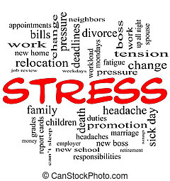 Stress word cloud concept in red caps - A word cloud concept...