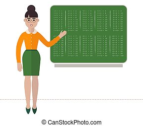 Strict teacher in glasses is showing multiplication table on green school board. Flat style vector illustration on back to school topic. Isolated on white background