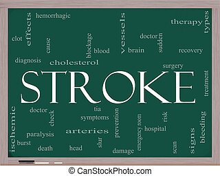 A Stroke word cloud concept on a blackboard with terms such as brain, bleed, signs, blockage and more.