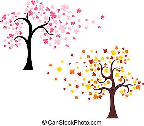 strom, dát