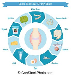 Strong bones foods infographics - Infographics of food...