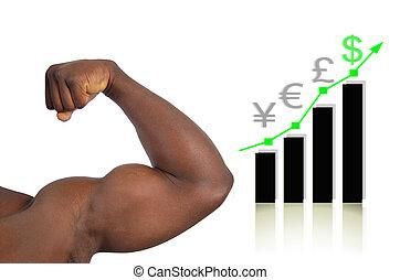 Strong Economy