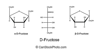Structural chemical formulas of fru