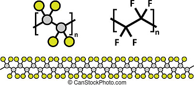 structure., använd, polytetrafluoroethylene, (ptfe), kemisk...